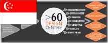 60designcenter