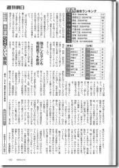 週刊朝日0213記事