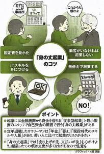 asahi_150427-2