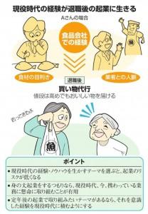 asahi_150504