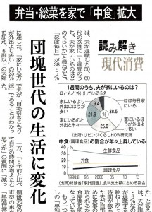 nikkei150708