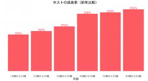 jp-growth